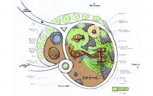 Wanuskewin aerial playground sketch natural theme Saskatchewan